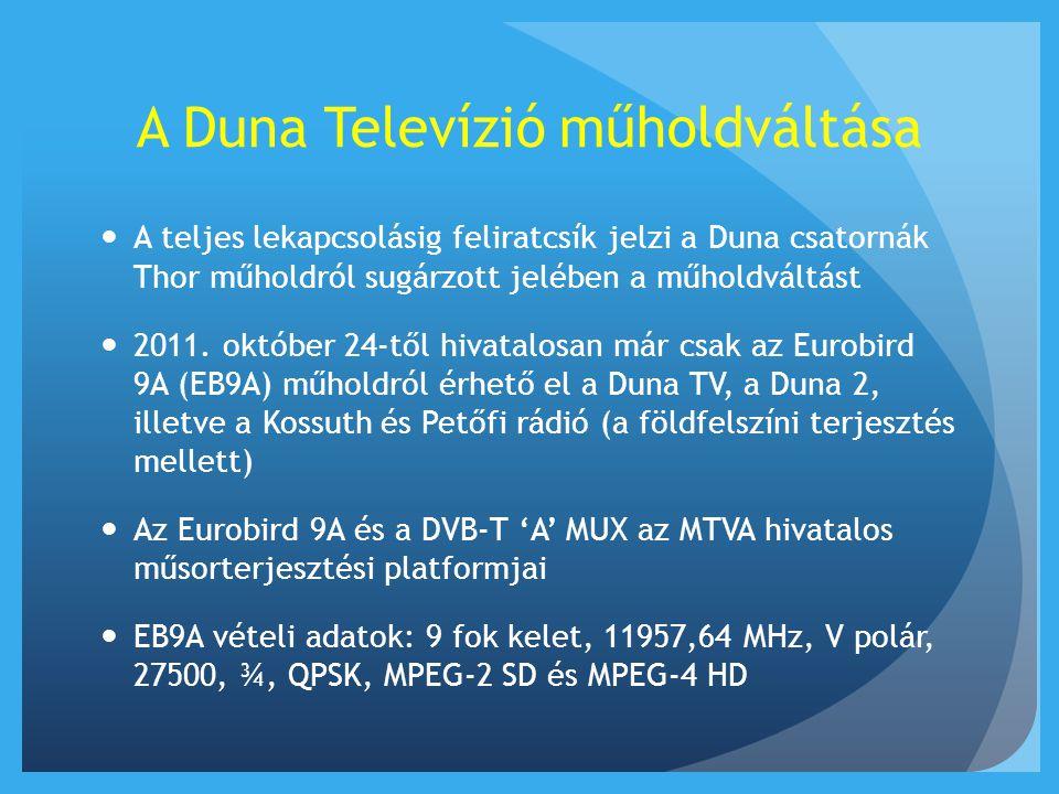 A Duna Televízió műholdváltása