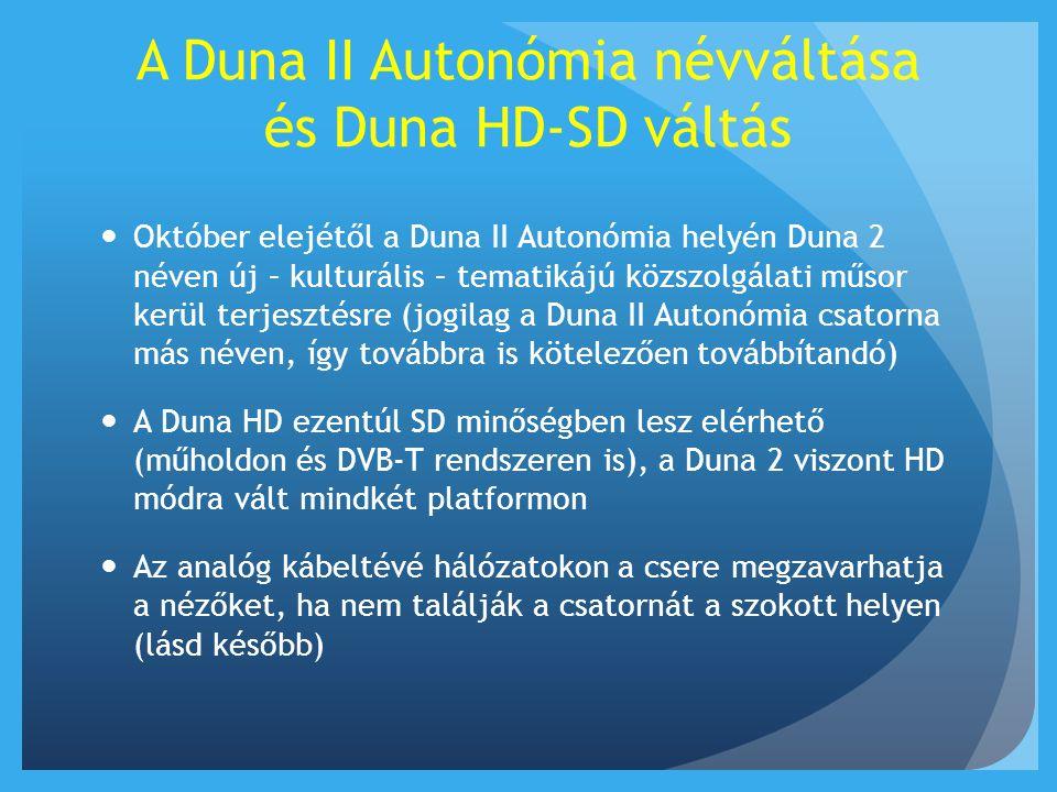 A Duna II Autonómia névváltása és Duna HD-SD váltás