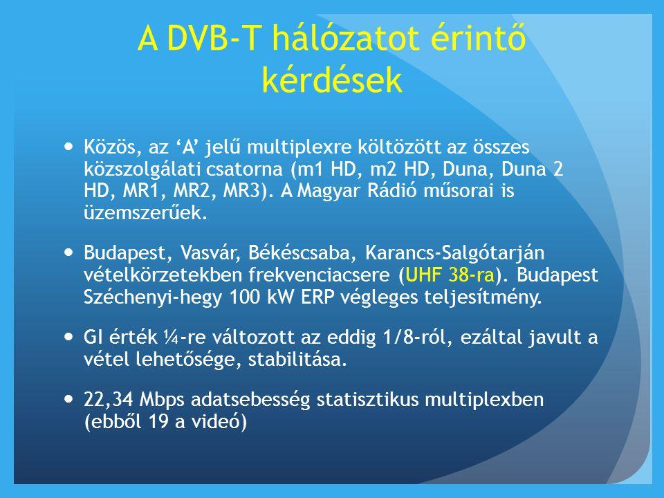 A DVB-T hálózatot érintő kérdések