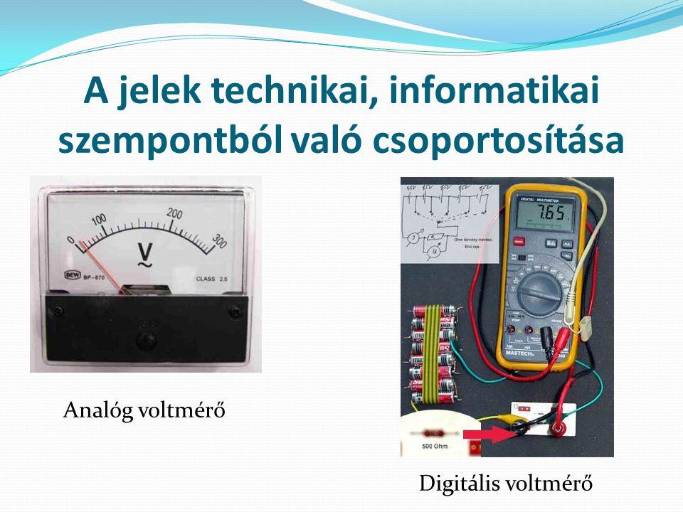 A jelek technikai, informatikai szempontból való csoportosítása