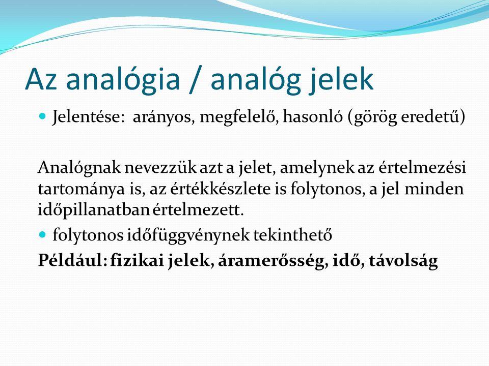 Az analógia / analóg jelek