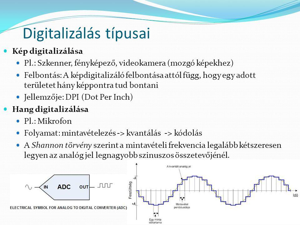 Digitalizálás típusai