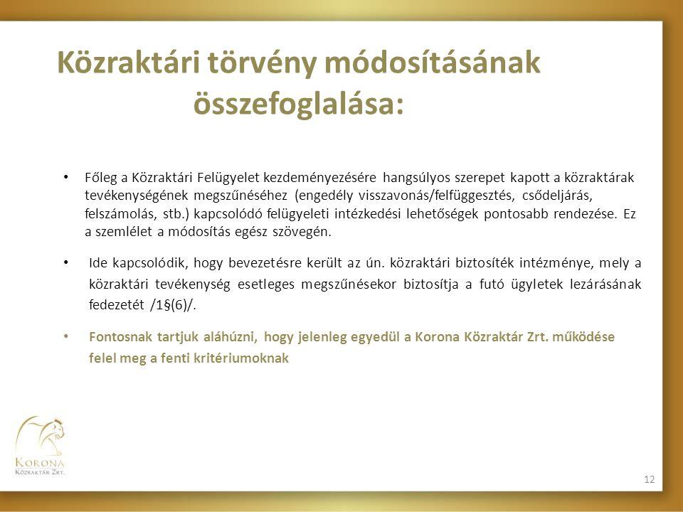 Közraktári törvény módosításának összefoglalása: