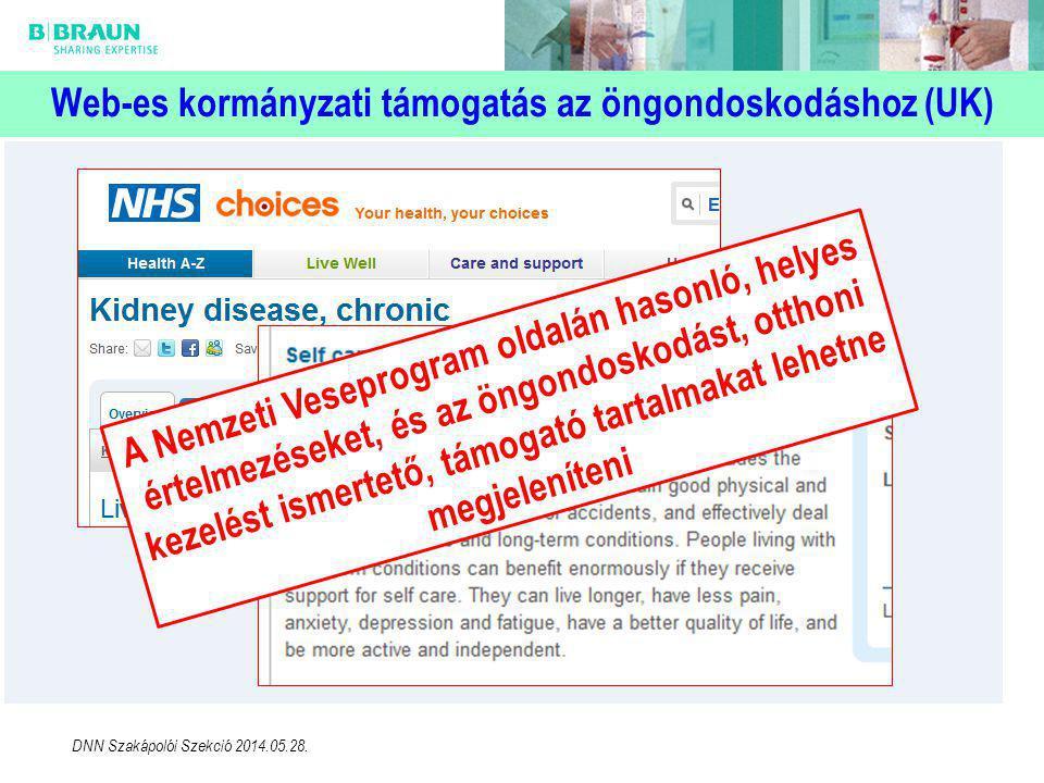Web-es kormányzati támogatás az öngondoskodáshoz (UK)