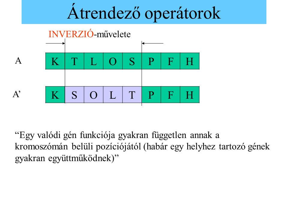 Átrendező operátorok K T L O S P F H K S O L T P F H INVERZIÓ-művelete