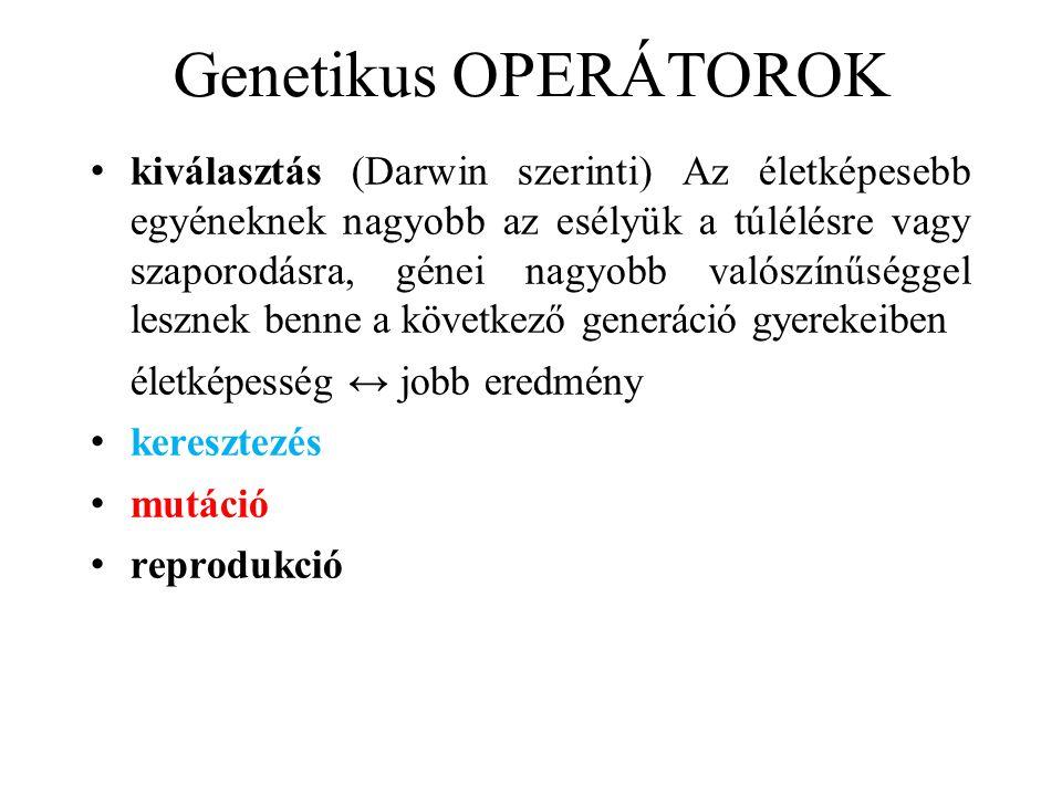 Genetikus OPERÁTOROK