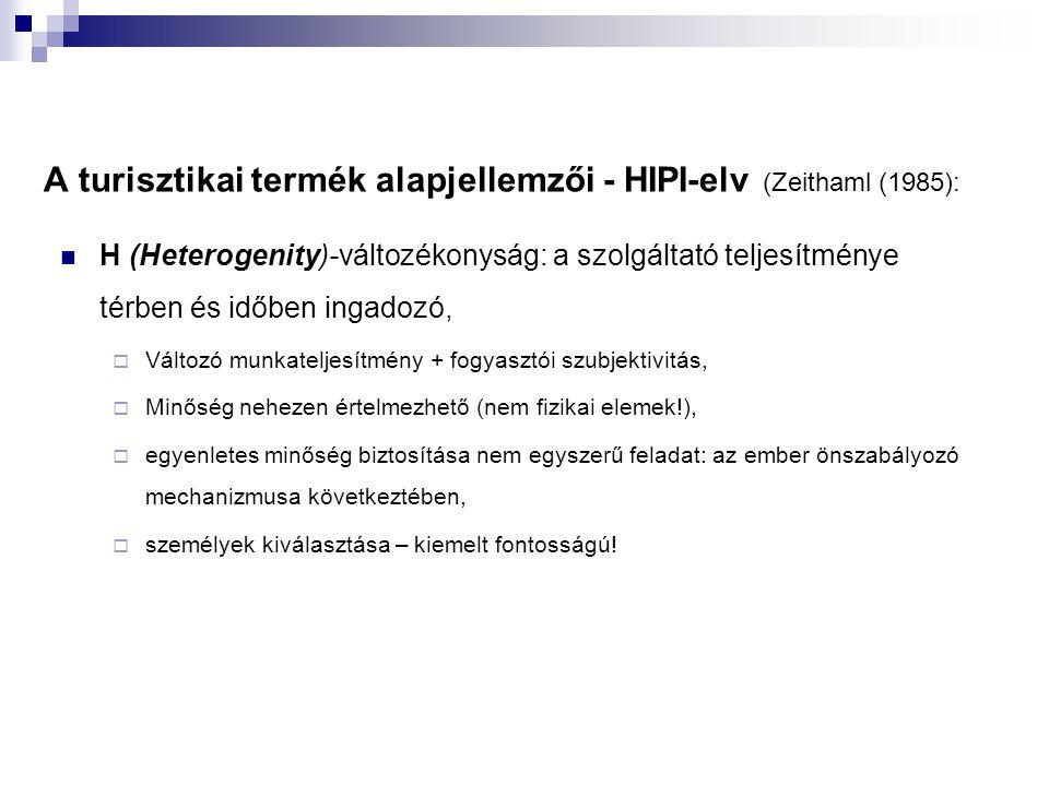 A turisztikai termék alapjellemzői - HIPI-elv (Zeithaml (1985):