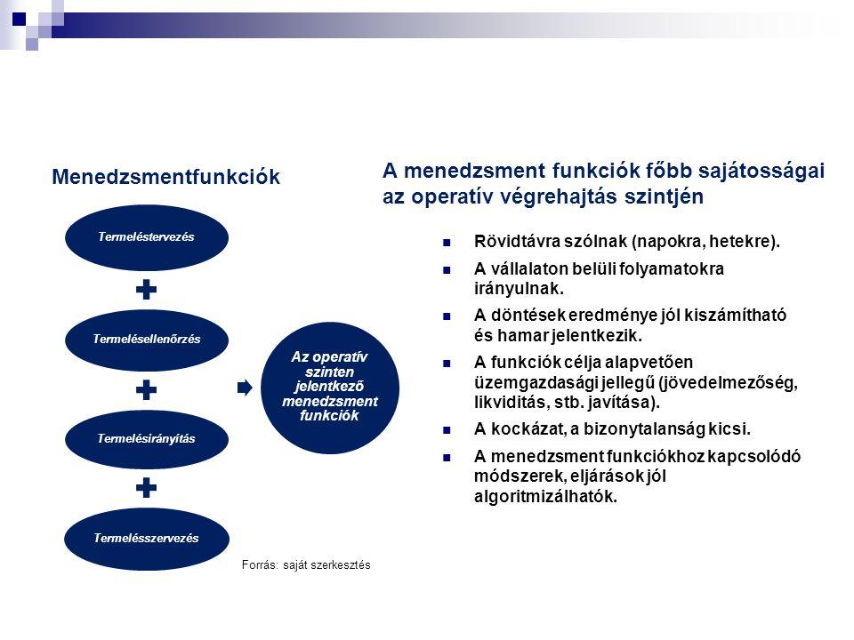 Az operatív szinten jelentkező menedzsment funkciók