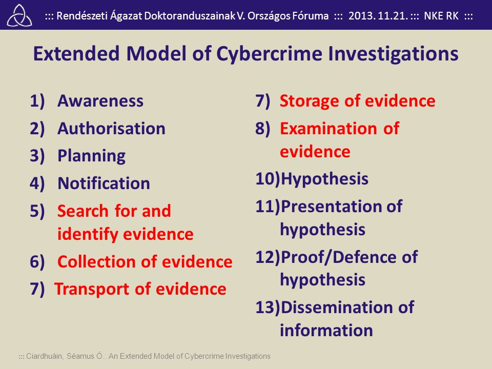 Extended Model of Cybercrime Investigations