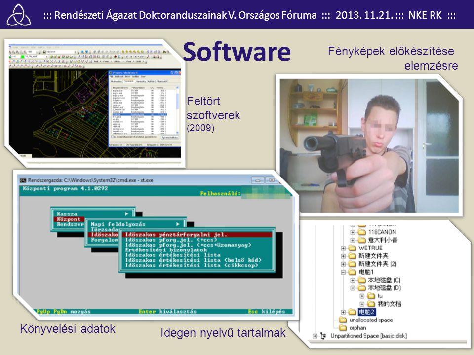 Software Fényképek előkészítése elemzésre Feltört szoftverek (2009)