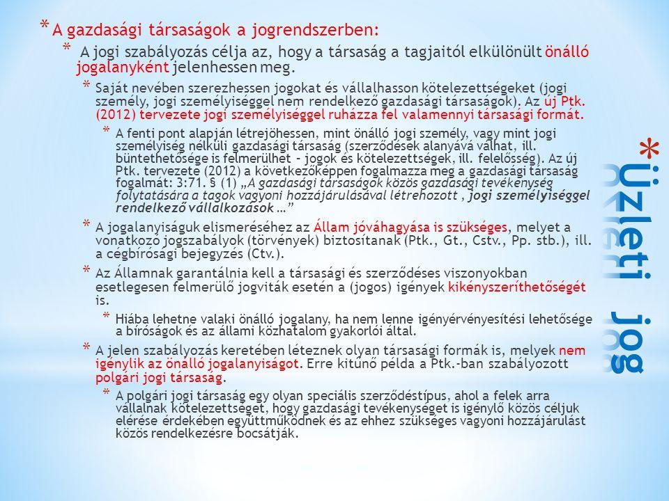 Üzleti jog A gazdasági társaságok a jogrendszerben: