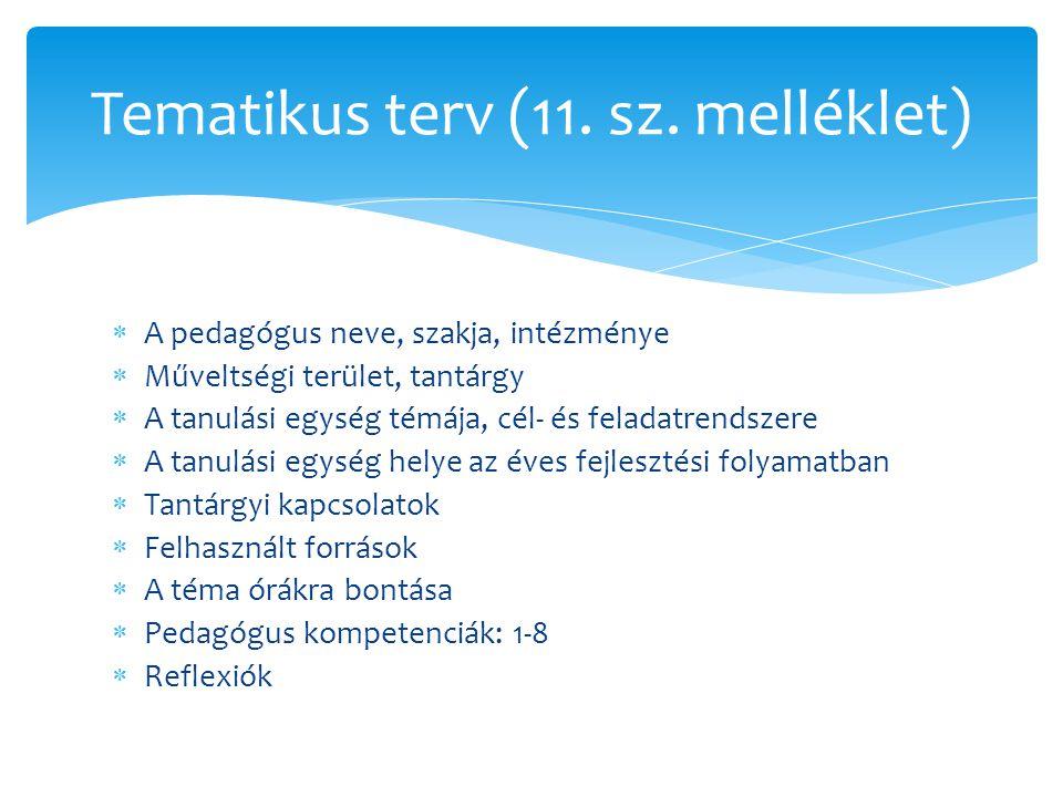 Tematikus terv (11. sz. melléklet)