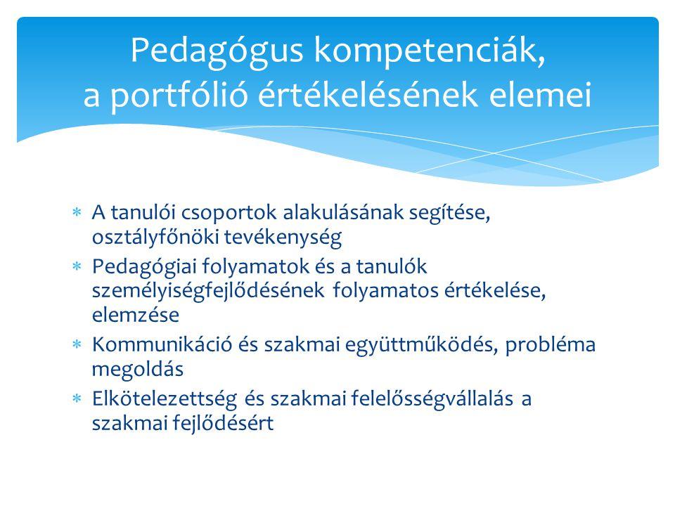 Pedagógus kompetenciák, a portfólió értékelésének elemei