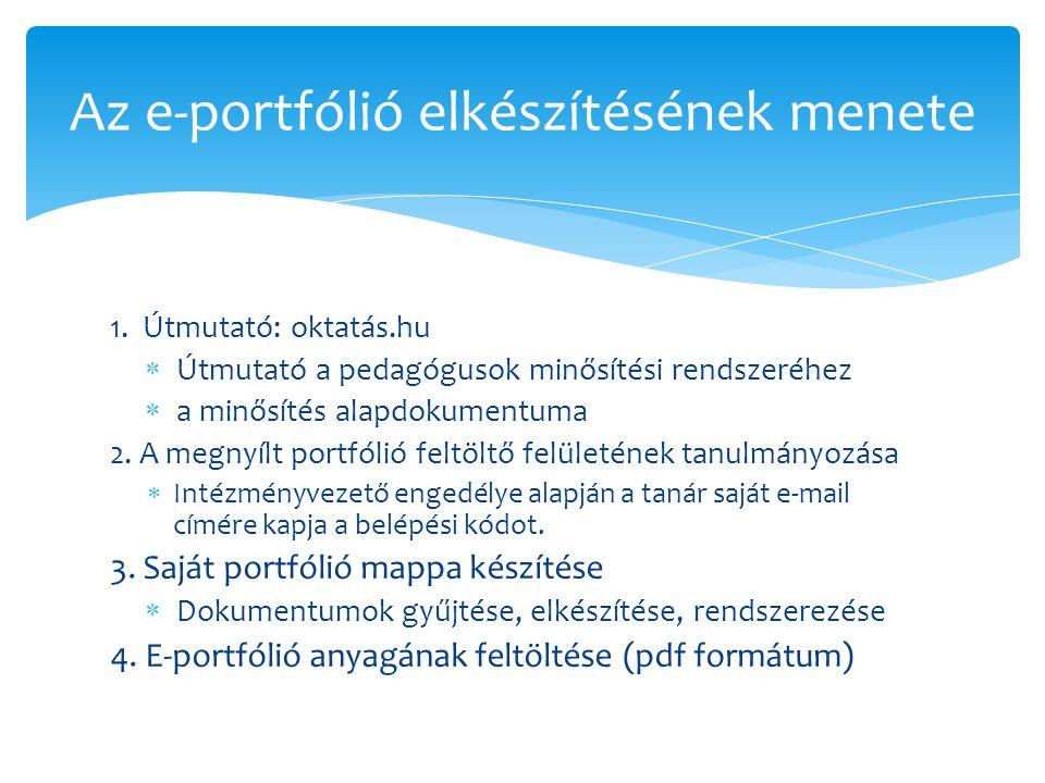Az e-portfólió elkészítésének menete