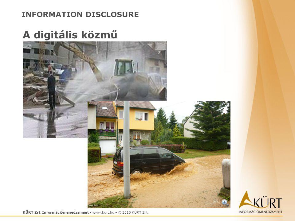 A digitális közmű INFORMATION DISCLOSURE