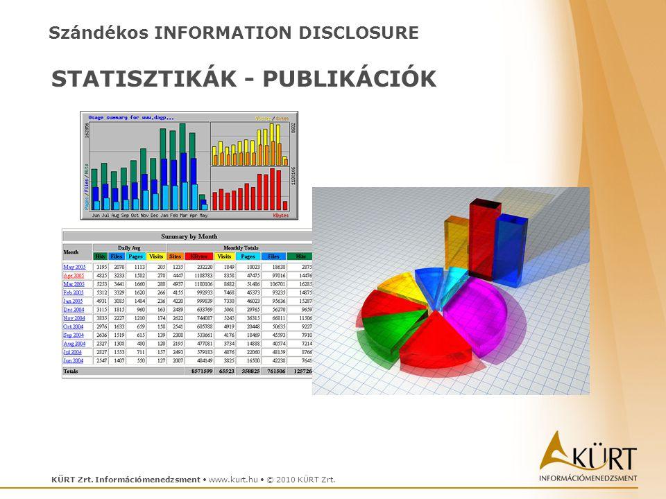 STATISZTIKÁK - PUBLIKÁCIÓK