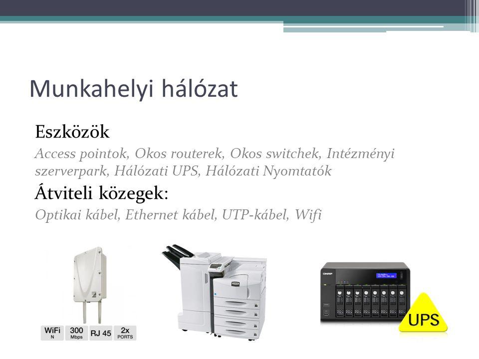 Munkahelyi hálózat Eszközök Átviteli közegek: