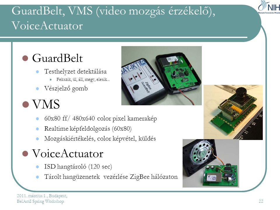 GuardBelt, VMS (video mozgás érzékelő), VoiceActuator