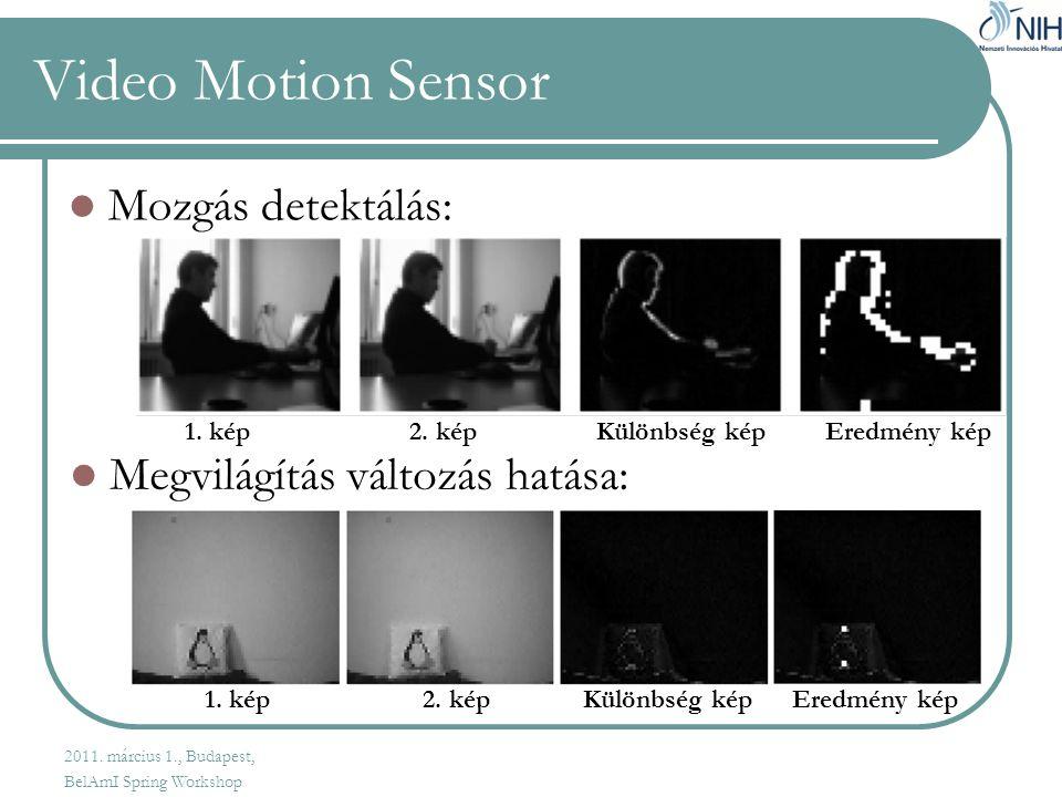 Video Motion Sensor Mozgás detektálás: Megvilágítás változás hatása: