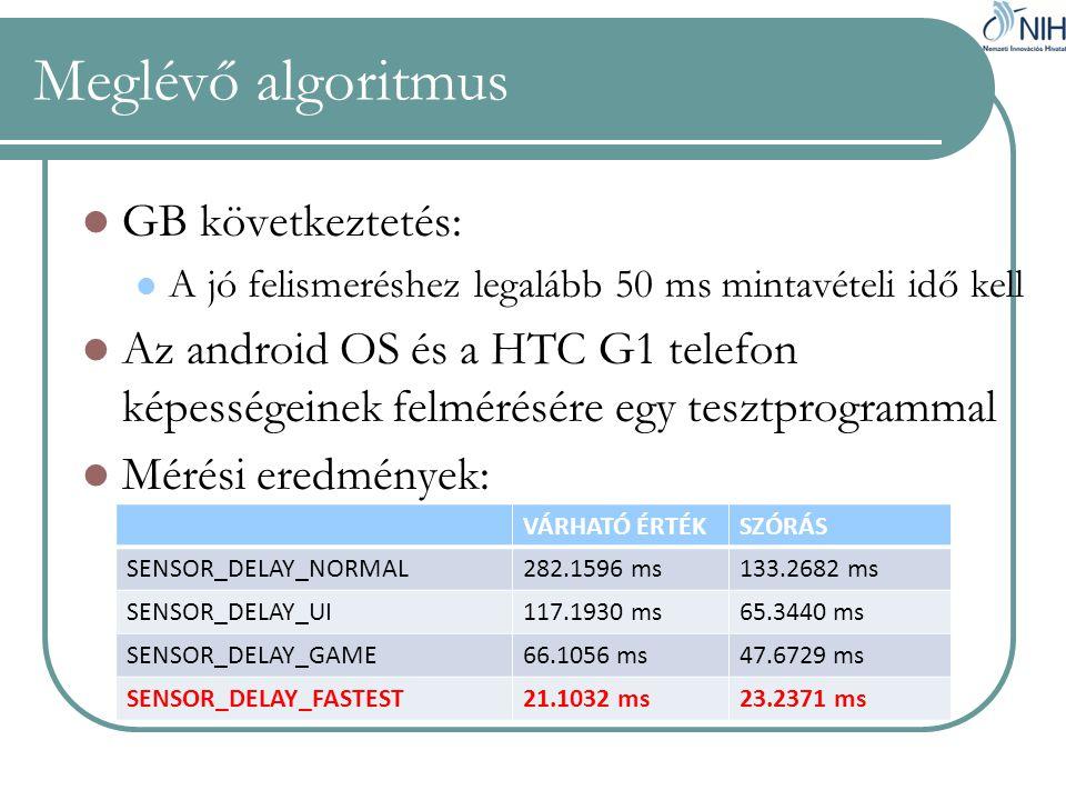 Meglévő algoritmus GB következtetés: