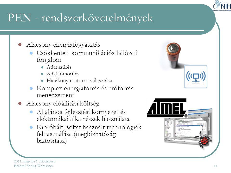 PEN - rendszerkövetelmények