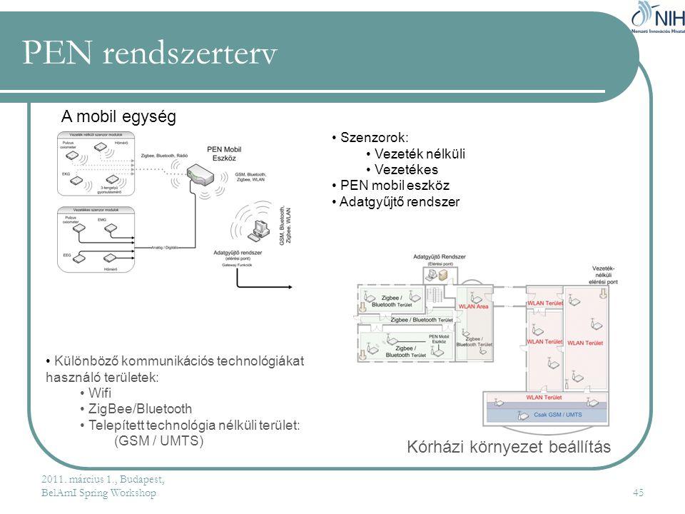 PEN rendszerterv A mobil egység Kórházi környezet beállítás Szenzorok:
