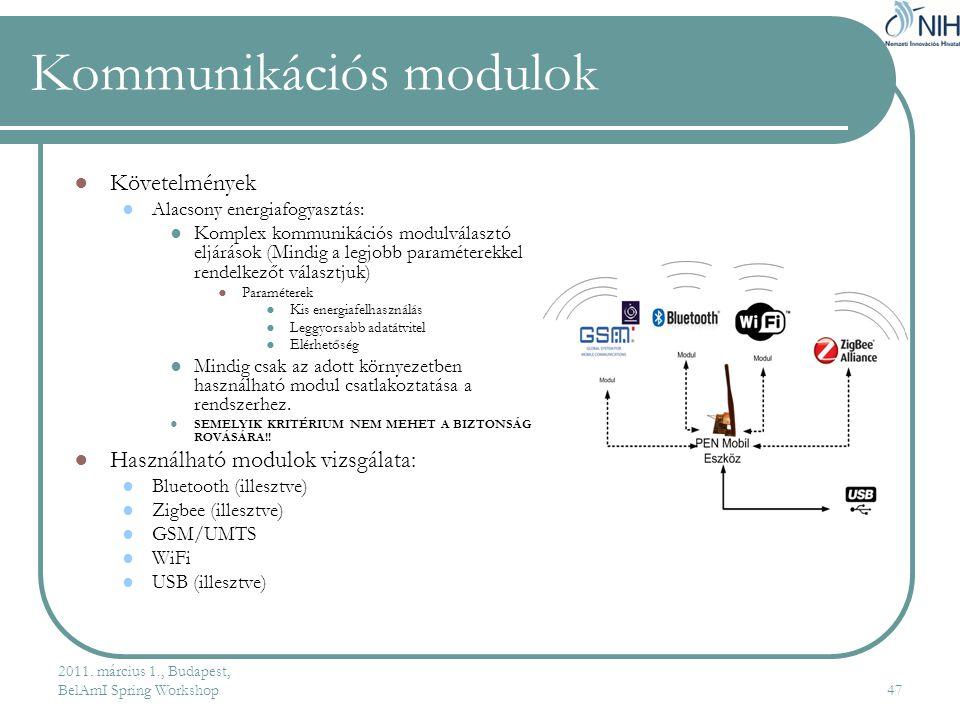 Kommunikációs modulok