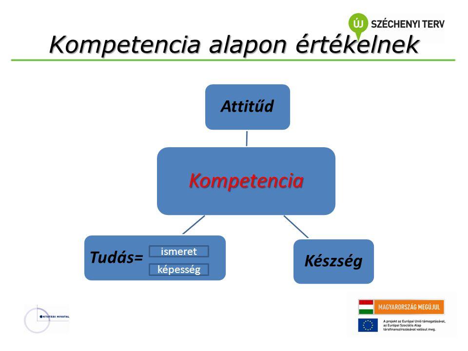 Kompetencia alapon értékelnek