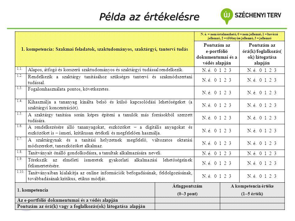 Példa az értékelésre 1. kompetencia: Szakmai feladatok, szaktudományos, szaktárgyi, tantervi tudás.
