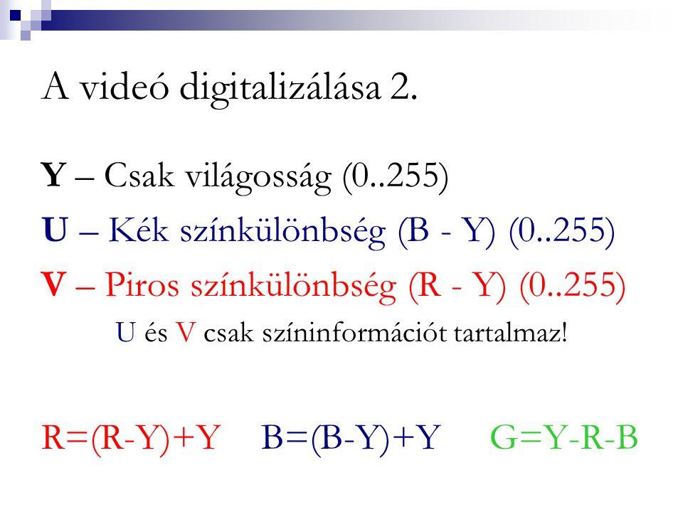 A videó digitalizálása 2.