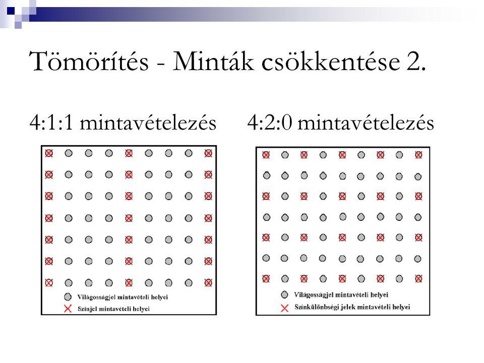 Tömörítés - Minták csökkentése 2.