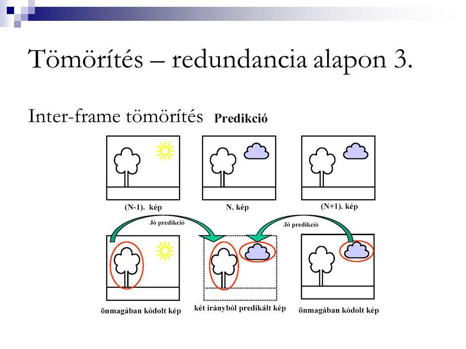 Tömörítés – redundancia alapon 3.
