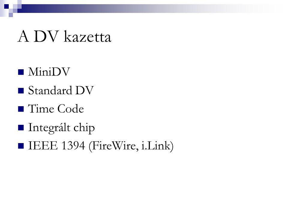 A DV kazetta MiniDV Standard DV Time Code Integrált chip