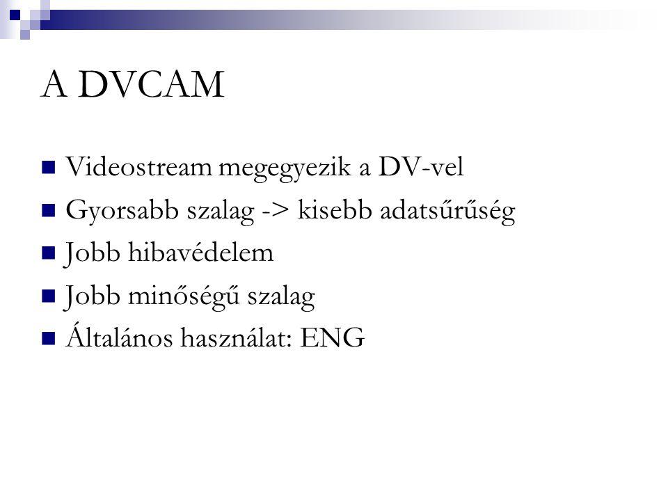 A DVCAM Videostream megegyezik a DV-vel