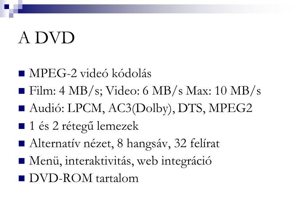A DVD MPEG-2 videó kódolás Film: 4 MB/s; Video: 6 MB/s Max: 10 MB/s