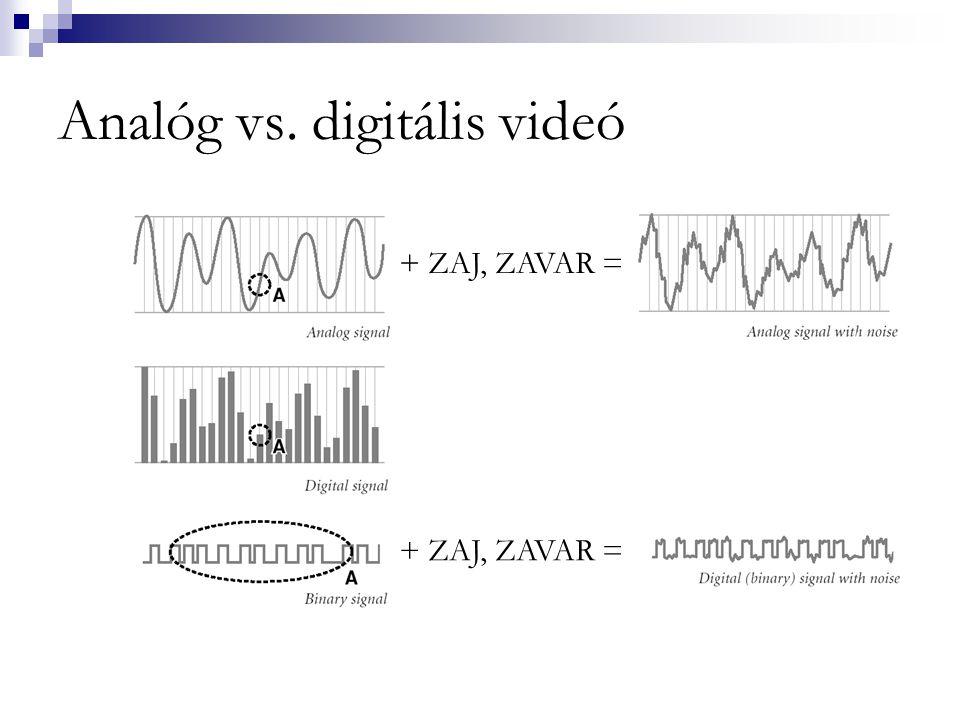 Analóg vs. digitális videó