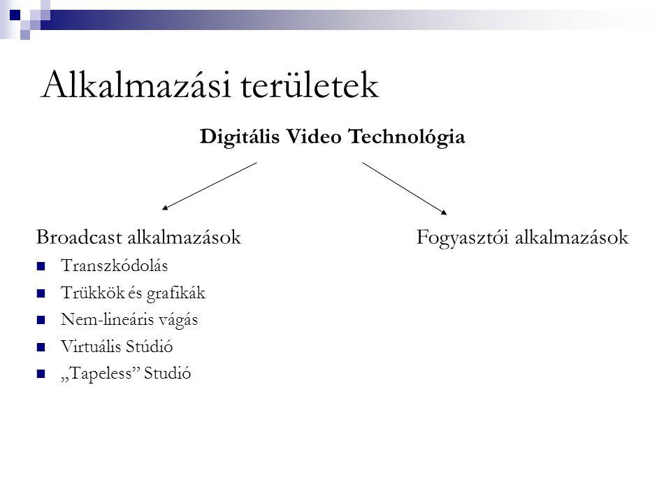 Alkalmazási területek