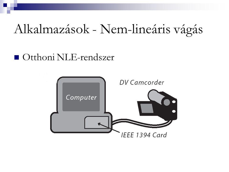 Alkalmazások - Nem-lineáris vágás