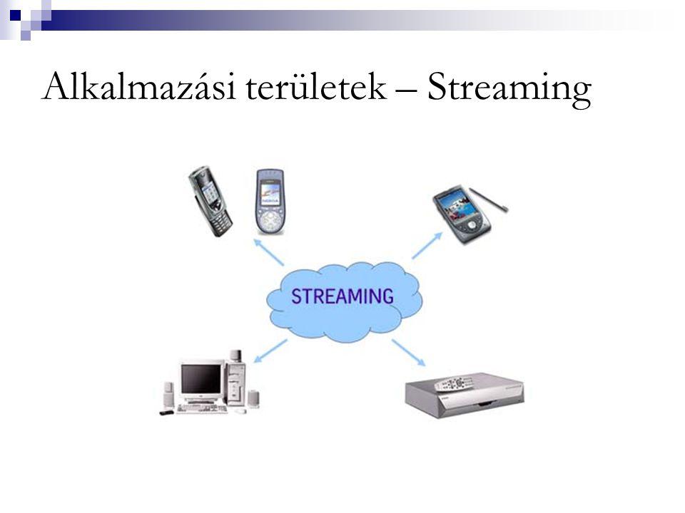 Alkalmazási területek – Streaming