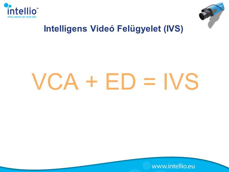 Intelligens Videó Felügyelet (IVS)