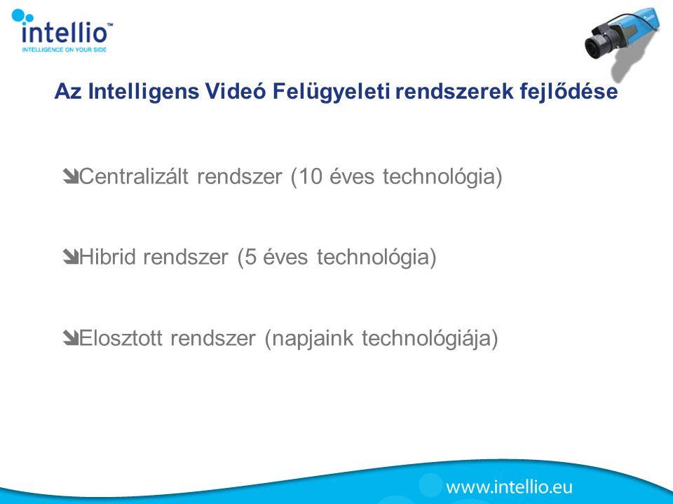 Az Intelligens Videó Felügyeleti rendszerek fejlődése