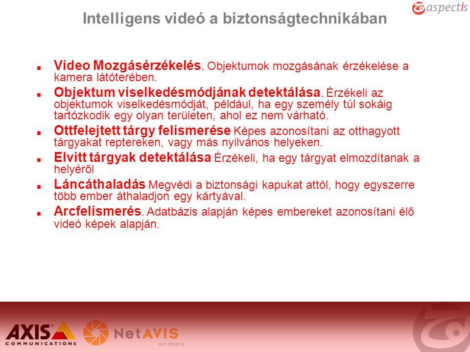 Intelligens videó a biztonságtechnikában