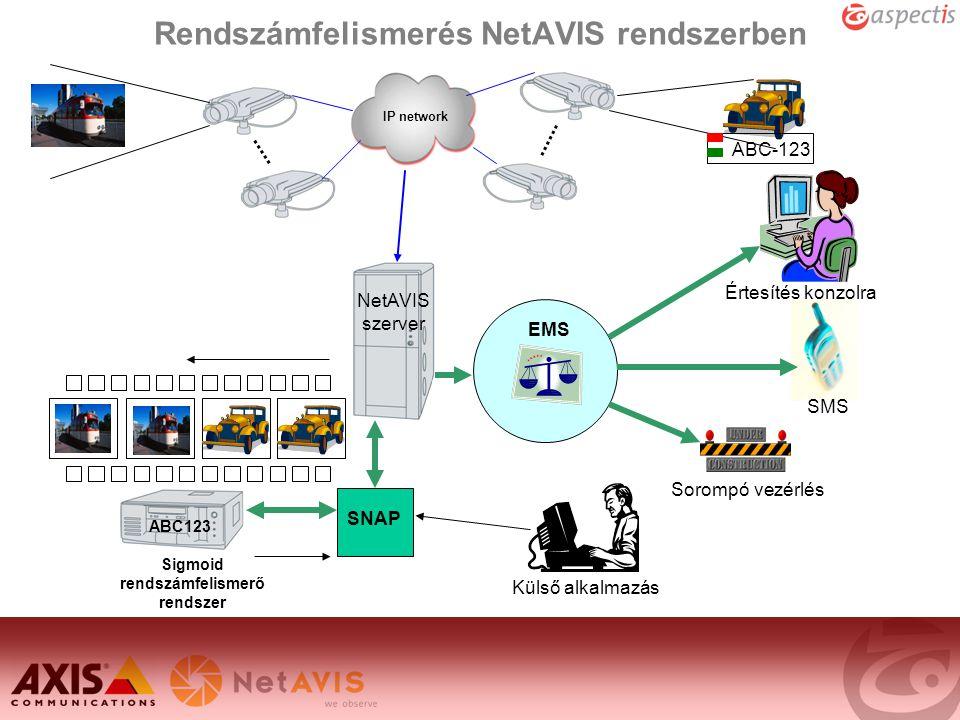 Rendszámfelismerés NetAVIS rendszerben