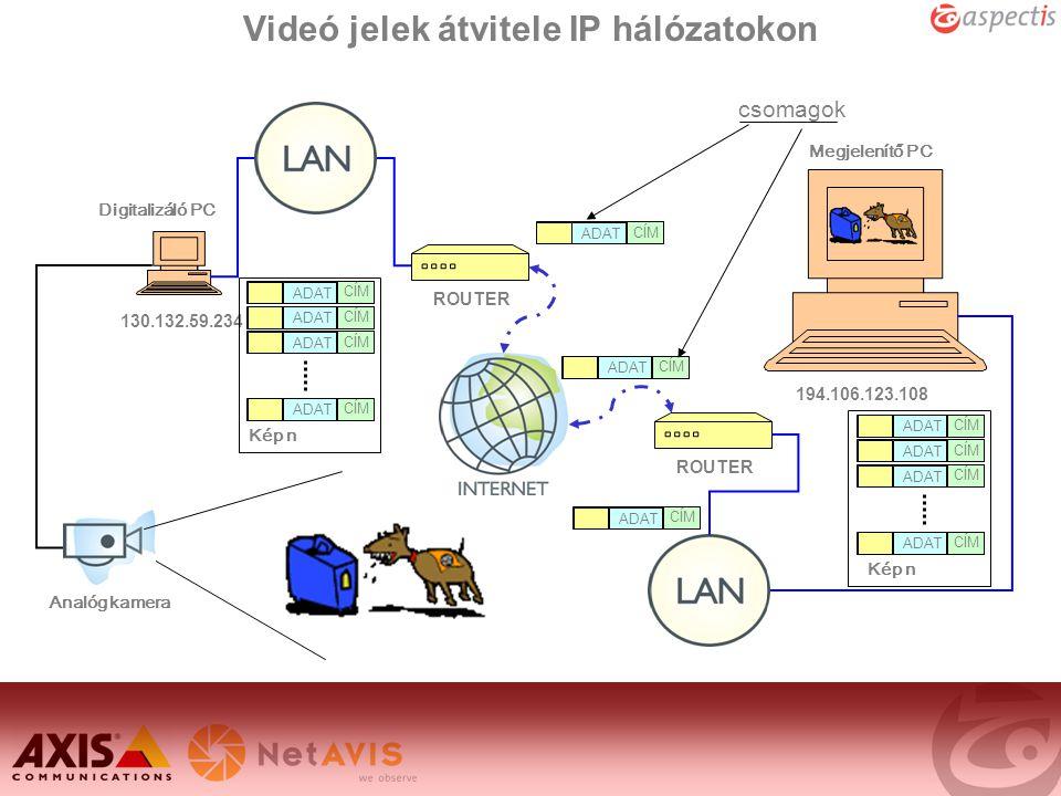 Videó jelek átvitele IP hálózatokon
