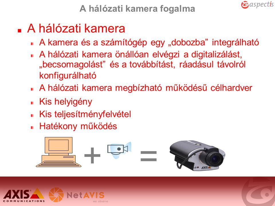 A hálózati kamera fogalma