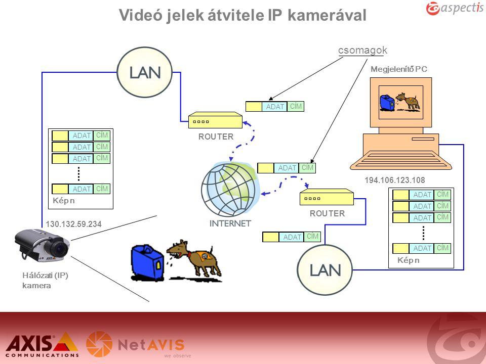 Videó jelek átvitele IP kamerával