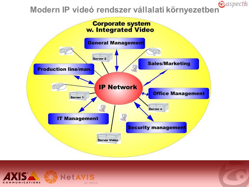 Modern IP videó rendszer vállalati környezetben