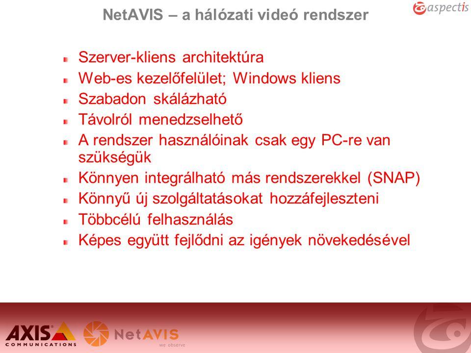 NetAVIS – a hálózati videó rendszer