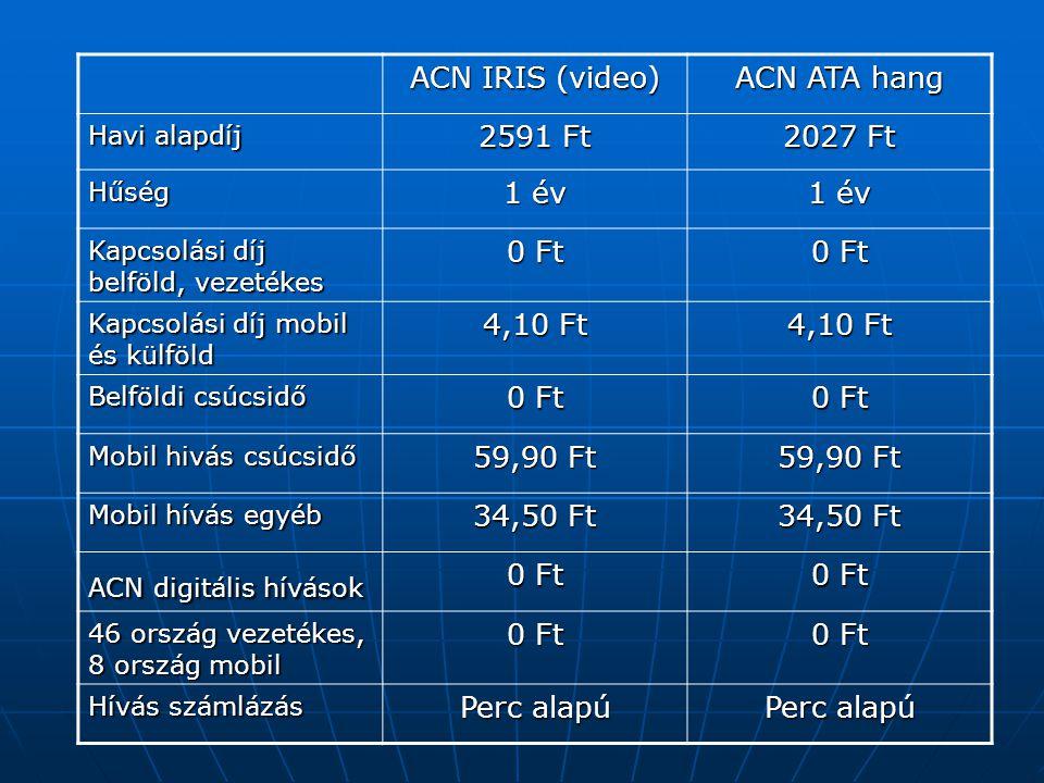 ACN IRIS (video) ACN ATA hang 2591 Ft 2027 Ft 1 év 0 Ft 4,10 Ft