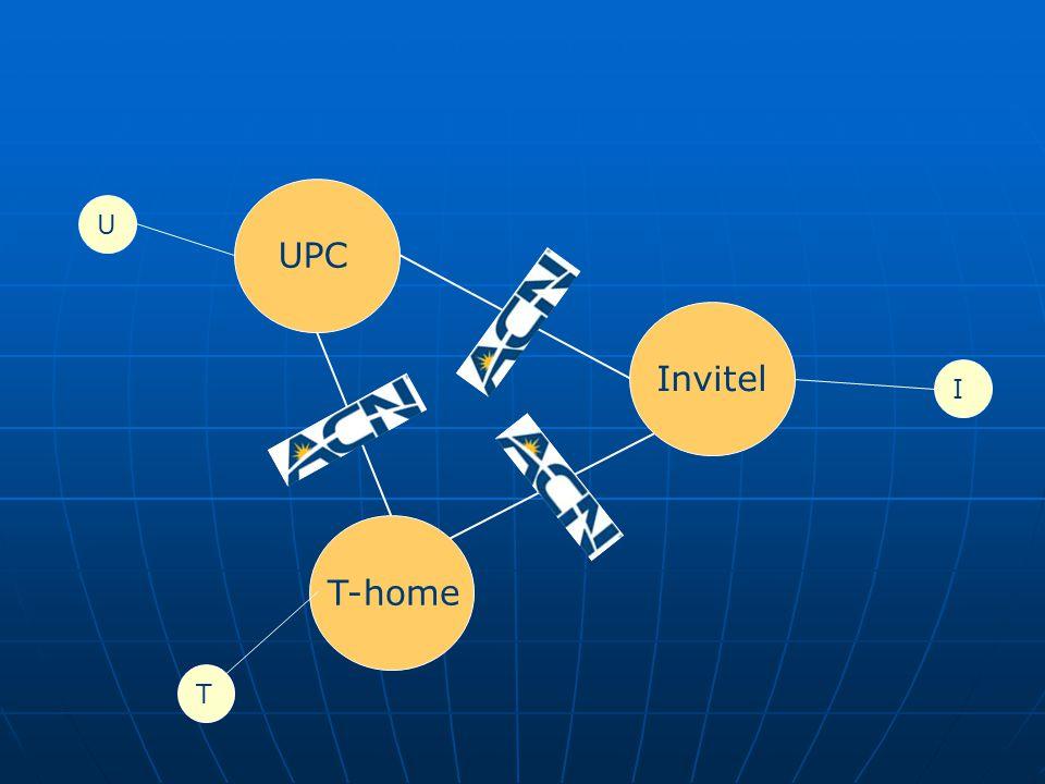 U UPC Invitel I T-home T